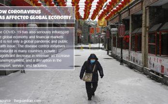 How Coronavirus Has Affected Global Economy